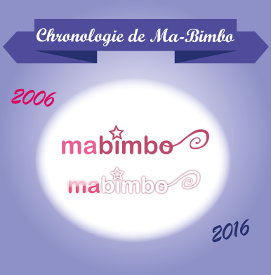 chronologie du site ma bimbo depuis 2006 les petits trucs bimbo. Black Bedroom Furniture Sets. Home Design Ideas