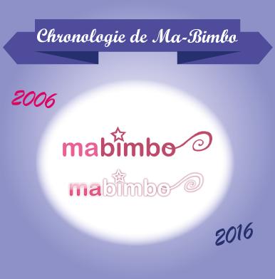 Les Petits Trucs Bimbo   WordPress.com